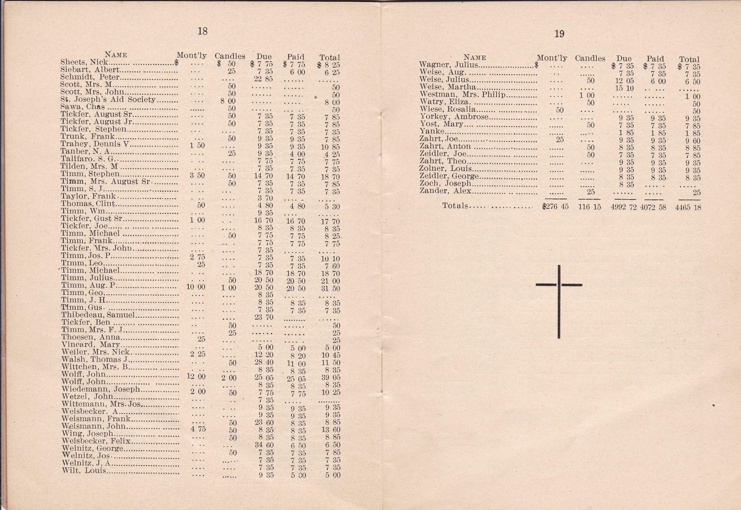 St_Mary_1908_11
